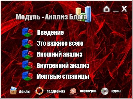 Меню модуля Анализ Блога
