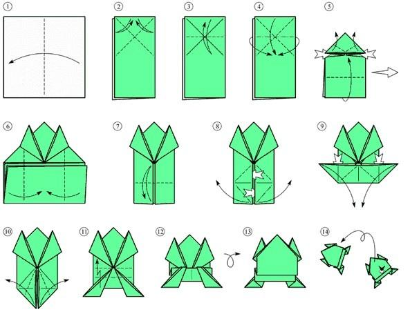 как сделать лягушку из бумаги. фото 2