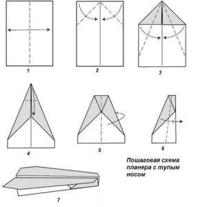 как сделать из бумаги самолет с тупым носом