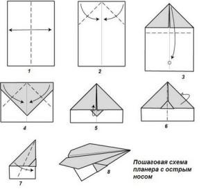 схема изготовления из бумаги самолета с тупым носом