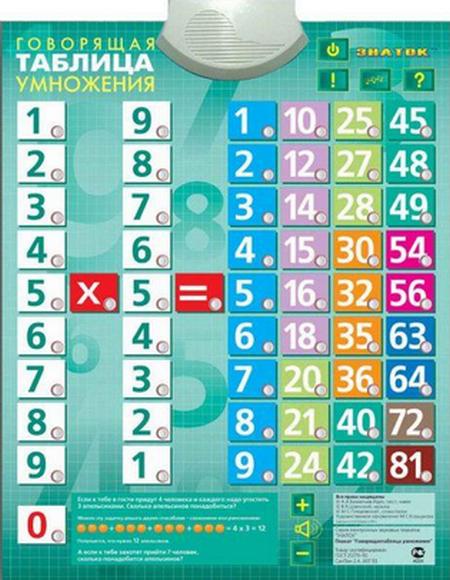 электронная таблица умножения в игровой форме