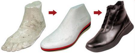 ортопедическая обувь делается под заказ