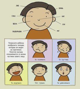 Учимся различать эмоции